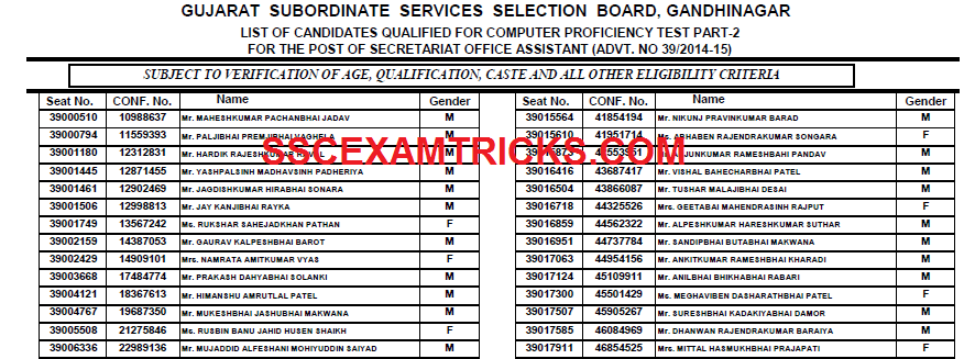 GSSSB ASSISTANT RESULT 2015
