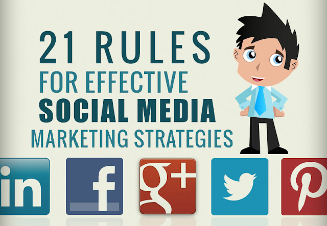 21-Rules-For-Effective-Social-Media-Marketing-Strategies #Infographic