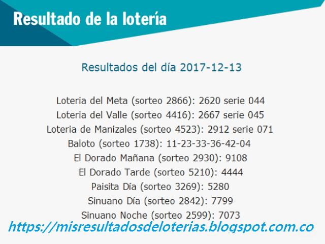 Como jugo la lotería anoche | Resultados diarios de la lotería y el chance | resultados del dia 13-12-2017