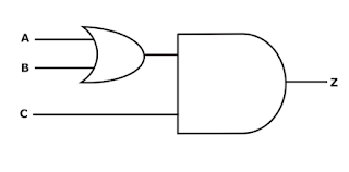 Rangkaian Gerbang Logika Z   =  ( A + B ) . C