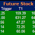 Most active future and option calls ( Pre Market Tips ) for 29 Feb 2016