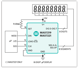 max7219 utilisation