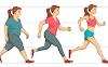 உடல் எடையை குறைக்க தவிர்க்க வேண்டிய இரவு உணவுகள்(Reduce weight naturally in tamil)