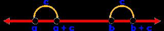 Bilangan Cacah: Pengertian, dan Sifat Urutannya - www.gurnulis.id