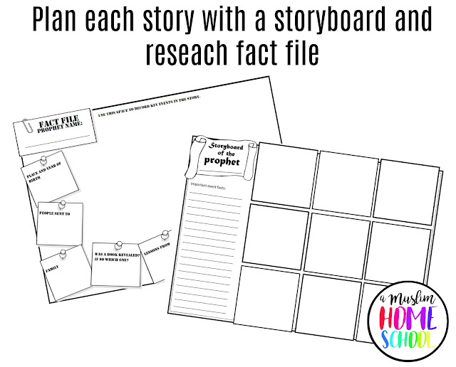 Storyboard and fact file for the stories of the Prophets