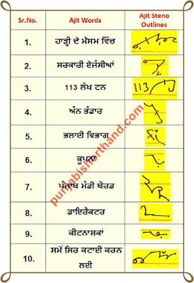 04-june-2020-punjabi-shorthand-outlines