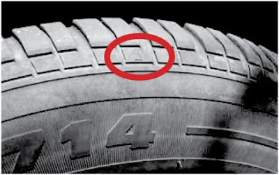 ටයර් වල කට්ට තියෙන්නේ ඇයි? ( ඝර්ශනයට නම් නෙවේ) (Why Do Tires Have Slips?)