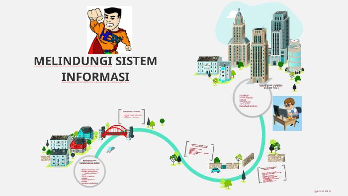 Sistem Informasi Manajemen: 2020
