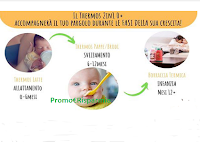 Logo ConsoBaby : Diventa tester Thermos0 +2in1 Zanclem