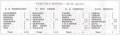 Tercera ronda del II Campeonato de España de Ajedrez por Equipos, Bilbao 1957
