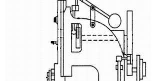 Mechanical Technology: Application of Slotter Machine