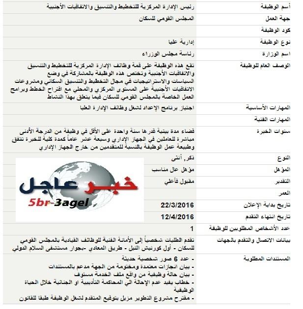 """اعلان وظائف """" المجلس القومى للسكان """" للذكور والاناث الاوراق المطلوبة وطريقة التقديم هنا"""