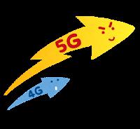 IIJmio ギガプランは 5G に対応