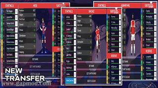 Download FTS Mod FIFA 18 by FYNSPTR Apk + Data Obb