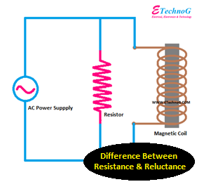 Difference between Resistance and Reluctance