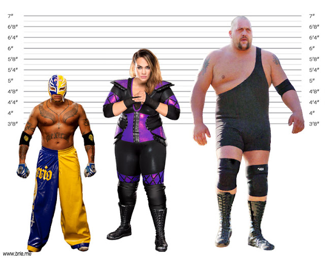 Nia Jax with Rey Mysterio and Big Show