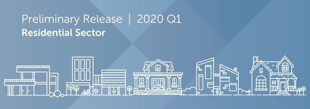 Residential Rental Monitor 2020 Q1
