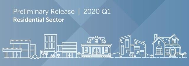 Residential Rental Monitor 2020 Q1
