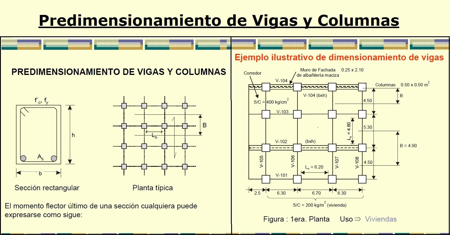 Predimensionamiento de vigas y columnas - Pilares y columnas ...