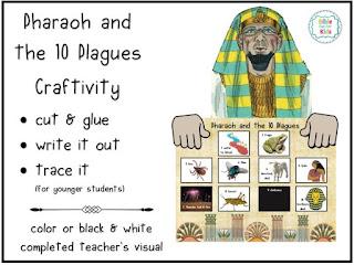 https://www.biblefunforkids.com/2020/03/ten-plagues-craftivity.html