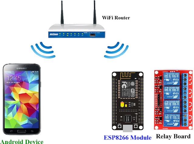 14 Pin Relay Wiring Diagram Smoke Detector Video Android Arduino Control: Esp8266 Wifi Control