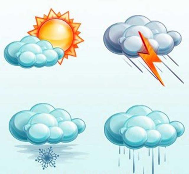 Gambar ilustrasi Unsur unsur iklim