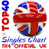 The Official UK Top 40 Singles Chart 28-08-15