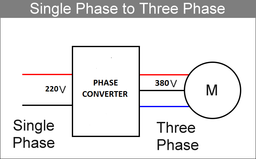 thaer: SINGLE TO 3PHASE ELECTRIC POWER CONVERTER