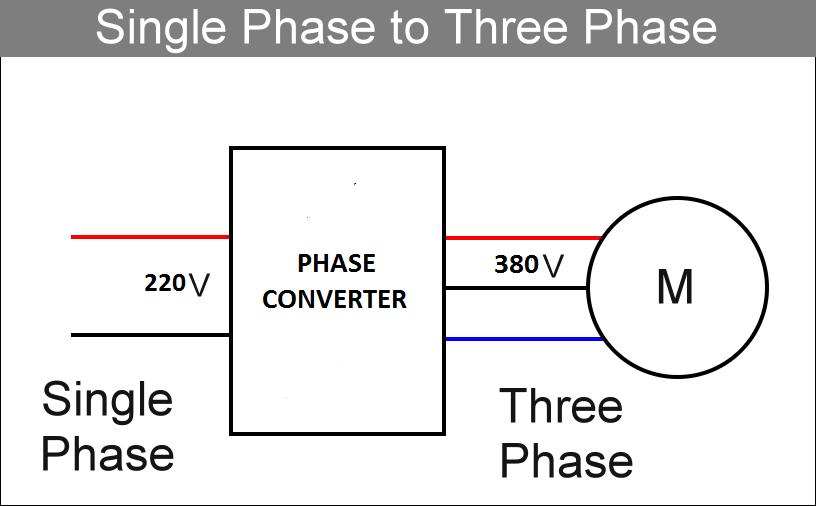 380v 3 Phase Wiring Diagram 3 Phase Generator Wiring
