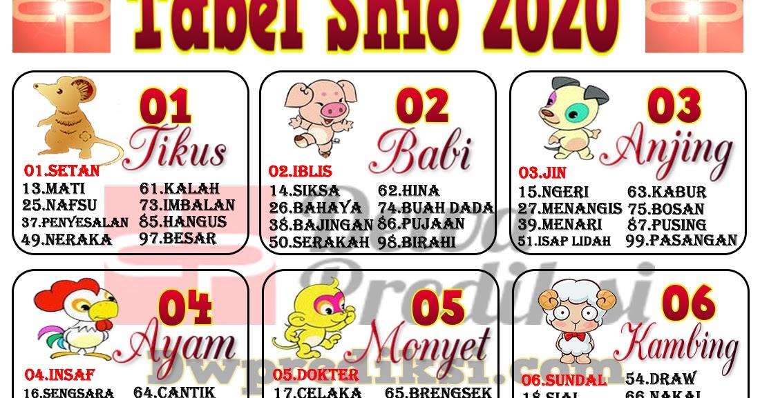 TABEL SHIO ANGKA TOGEL 2020 - PREDIKSI MBAH SUKRO ...