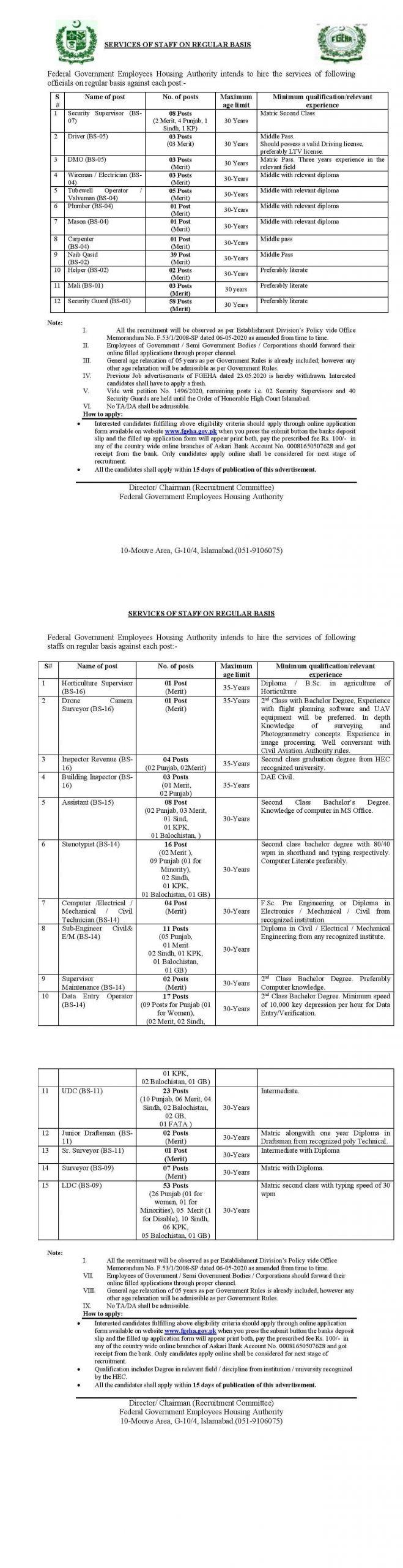 Federal Government Employees Housing Authority FGEHA Jobs | Jobs 2021 | www.merenukkri.com