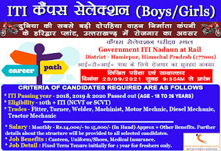 Hero MotoCorp Recruitment ITI Holders- ITI Campus Drive at Govt. ITI Shahpur, Govt. ITI Nadaun at Rail and Govt. ITI  Sundernagar, Mandi, Himachal Pradesh