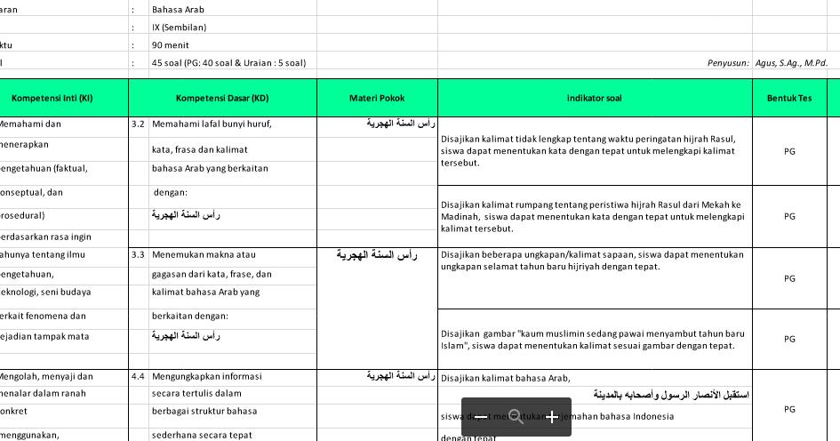 Senin, 19 juli 2021 ~ oleh administrator ~ dilihat 2186 kali. Kisi-kisi PAS/ UAS Bahasa Arab Kelas 9 Semester 1