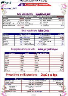 مذكرة اللغة الانجليزية للصف الثانى الاعدادى الترم الاول PDF 2022 مستر محمد فوزى