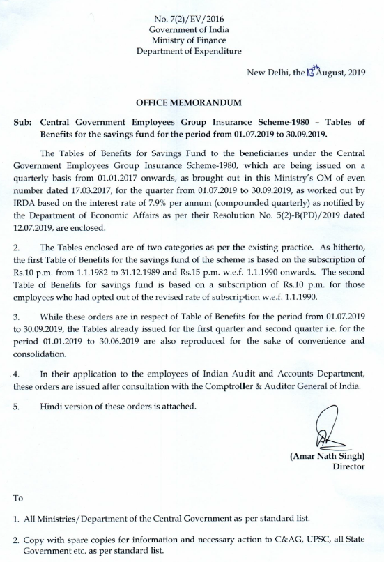Central Government Employees Group Insurance Scheme 1980- CGEGIS Table from 07.07.19 to 30.09.19