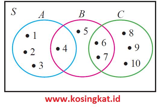 Kunci Jawaban Matematika Kelas 7 Halaman 185 192 Uji Kompetensi 2 Kosingkat