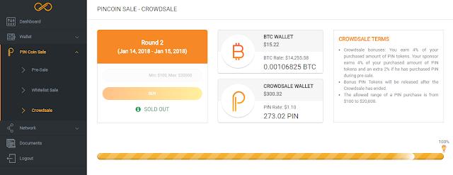 Dự án đầu tư PinCoin - Dự án tiềm năng 2018
