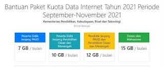 Cara Mendapatkan Bantuan Kuota Internet Kemendikbud