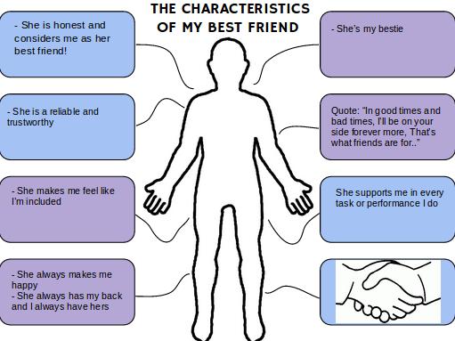 Characteristics of a good friend essay