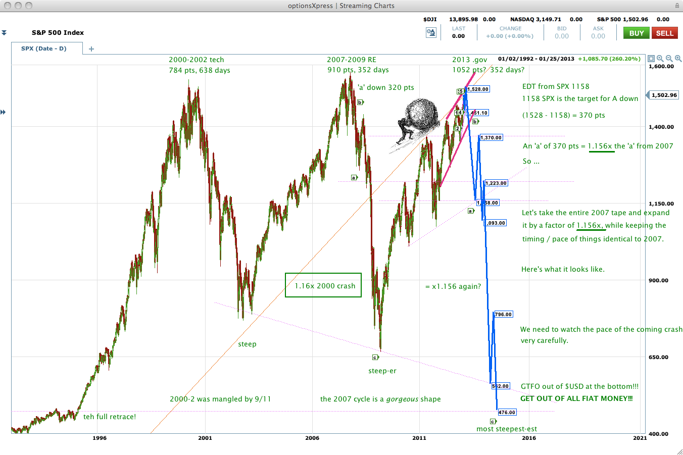 hight resolution of spx jaws of death