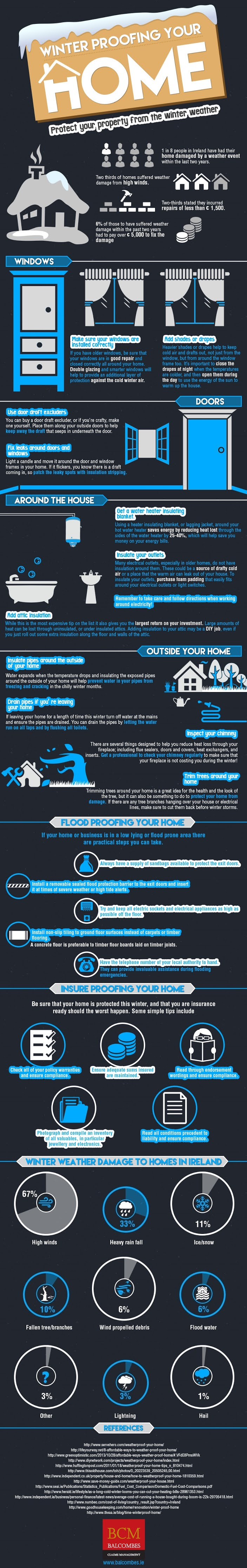 Winter Proofing your Home #infographic
