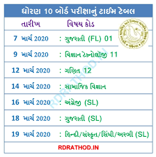 GSEB SSC Time Table 2020