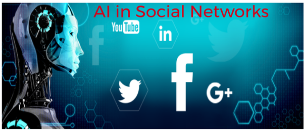 Role of Article Intelligence in Social Media