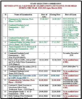 Revised Annual Calendar of SSC Examinations 2018-19 PDF