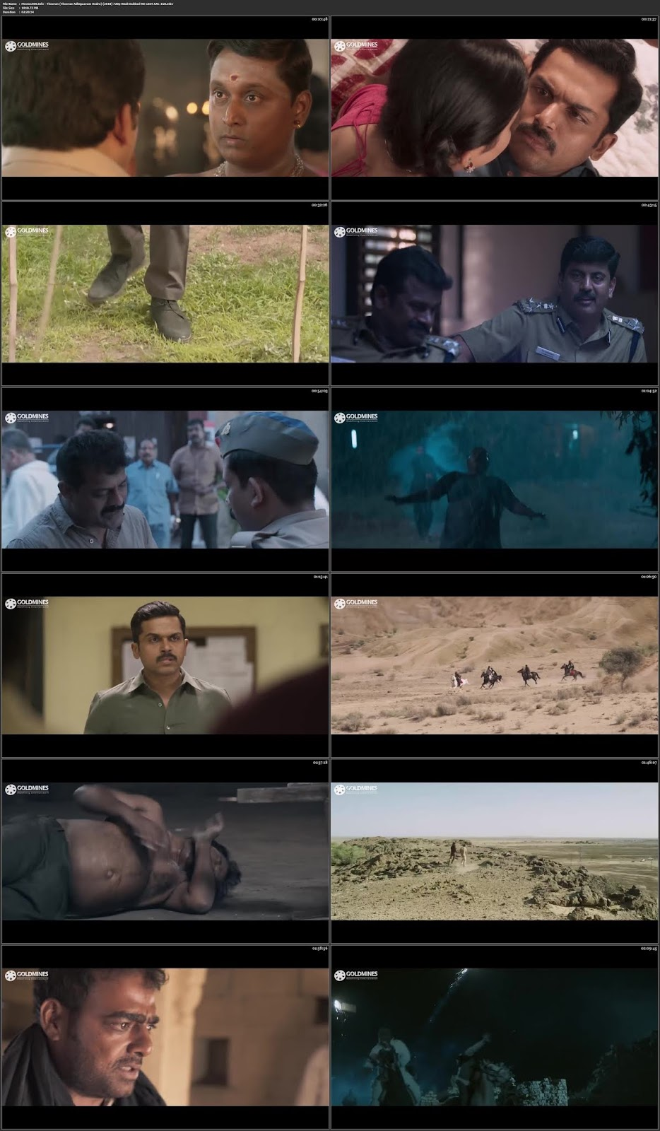 Theeran 2018 Hindi Dubbed Full Movie HDRip 720p 1GB