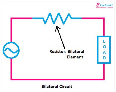 Bilateral Circuit Element, Bilateral Circuit, Bilateral Element