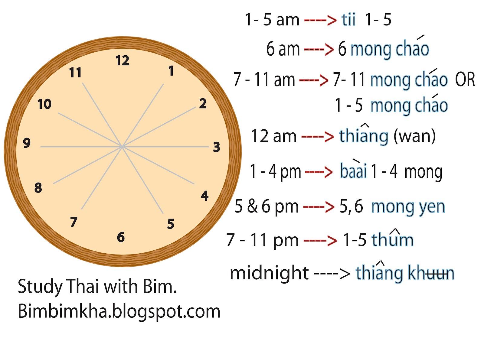 Thai Language Study Thai Online Thai Tutoring Thai