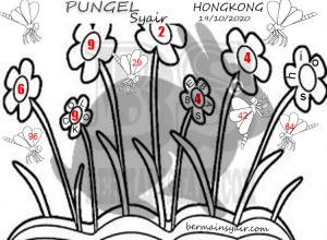 Kode syair Hongkong senin 19 oktober 2020 307