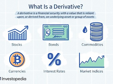 "WHAT IS A DERIVATIVE  ""Options & Derivatives Trading"" ""cell put"""