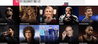 List of top earning celebrities
